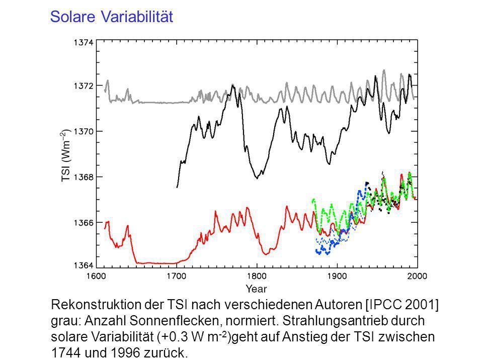 Solare VariabilitätRekonstruktion der TSI nach verschiedenen Autoren [IPCC 2001] grau: Anzahl Sonnenflecken, normiert. Strahlungsantrieb durch.